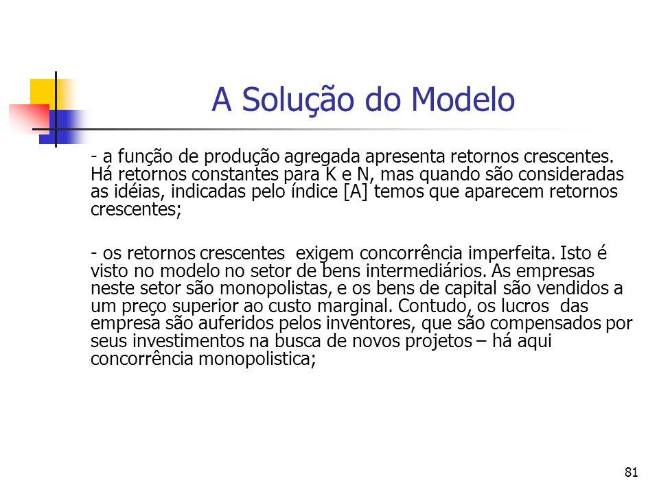 A Solução do Modelo