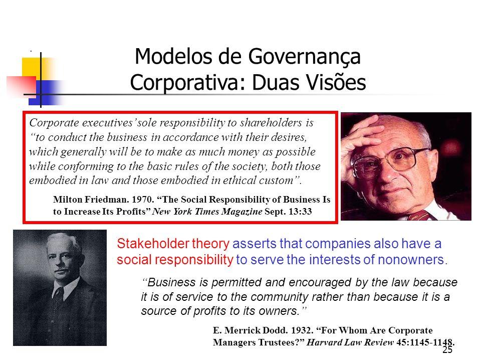 Modelos de Governança Corporativa: Duas Visões