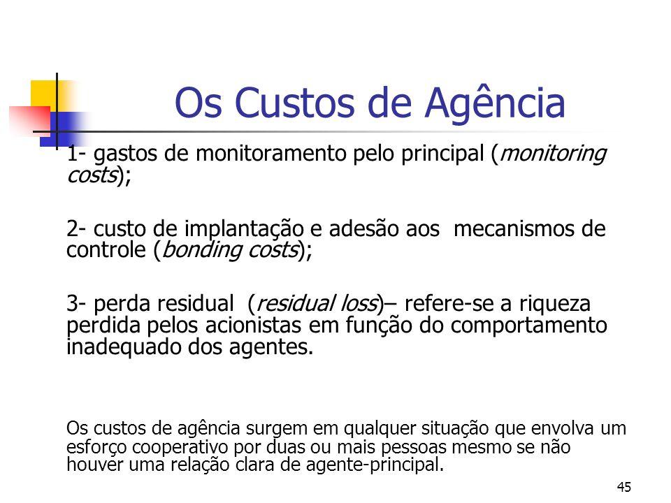 Os Custos de Agência 1- gastos de monitoramento pelo principal (monitoring costs);