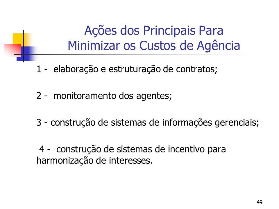 Ações dos Principais Para Minimizar os Custos de Agência