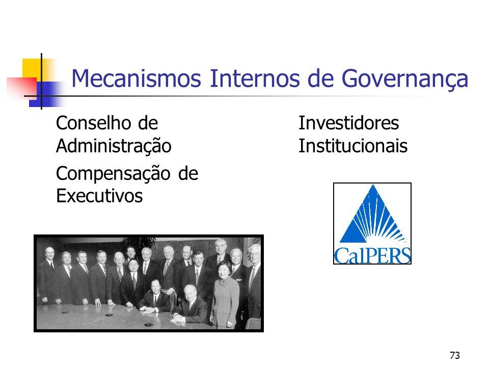Mecanismos Internos de Governança