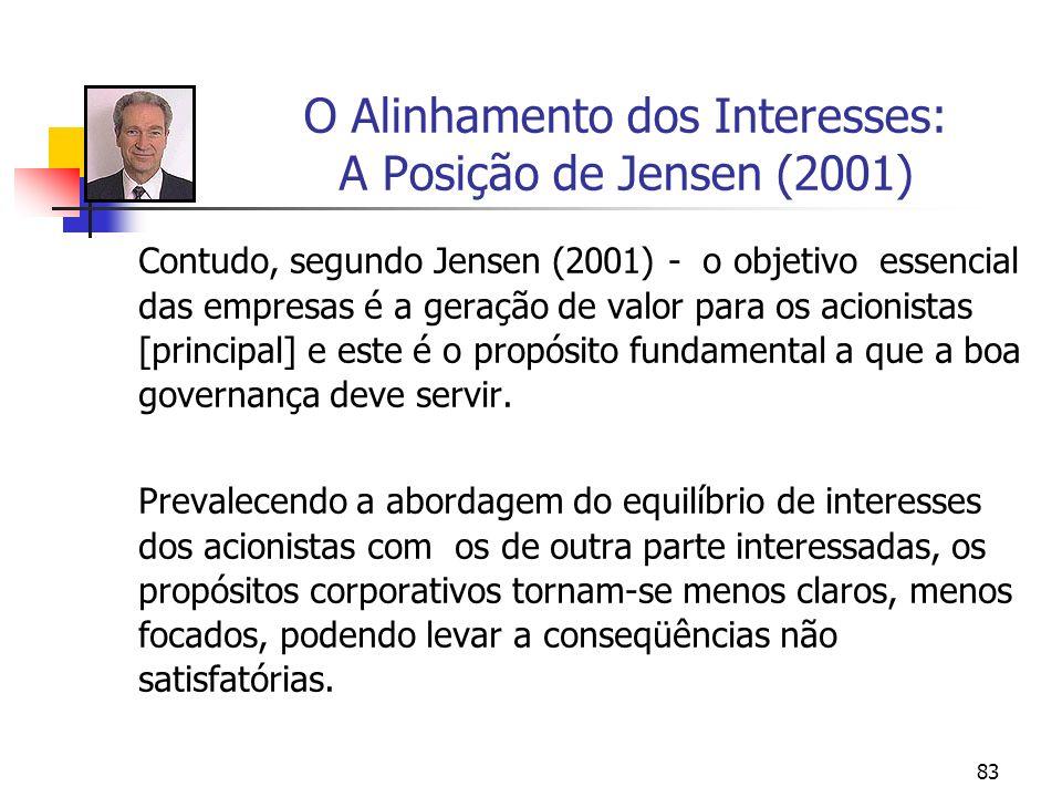 O Alinhamento dos Interesses: A Posição de Jensen (2001)