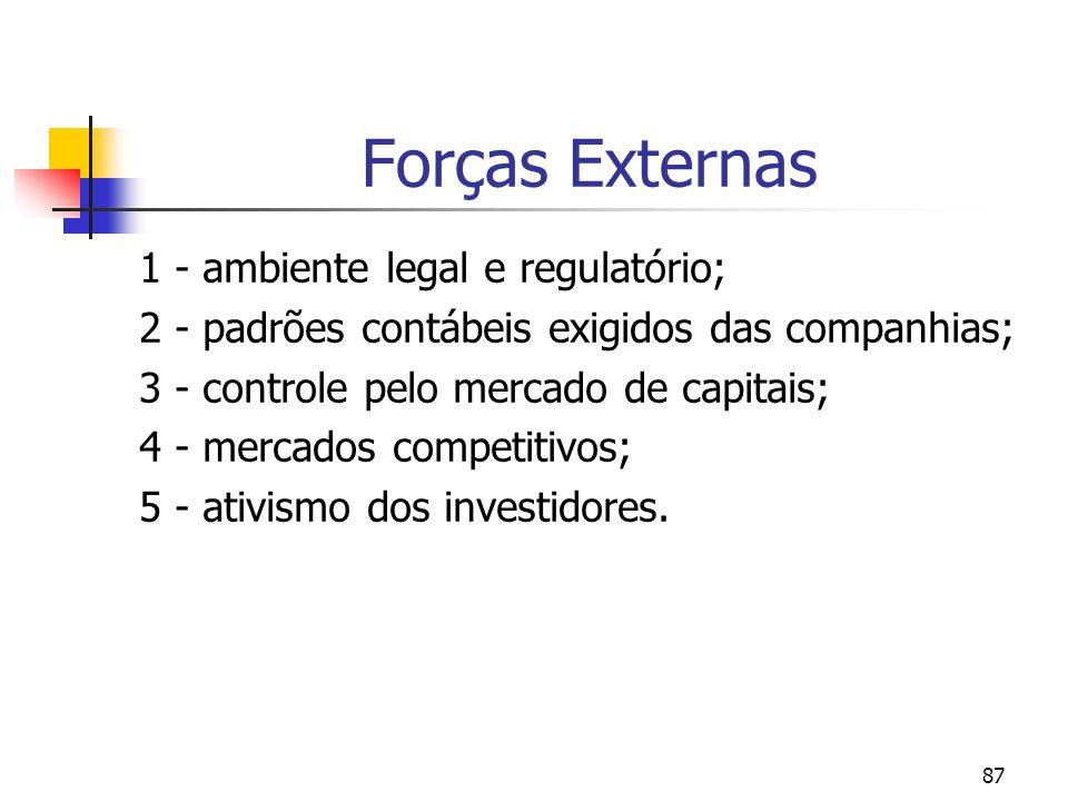 Forças Externas 1 - ambiente legal e regulatório;