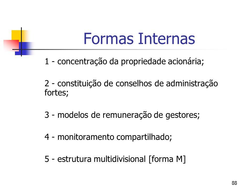 Formas Internas 1 - concentração da propriedade acionária;
