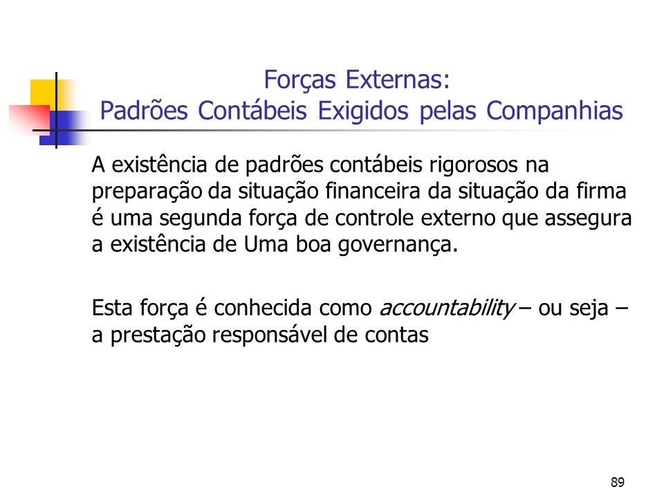 Forças Externas: Padrões Contábeis Exigidos pelas Companhias