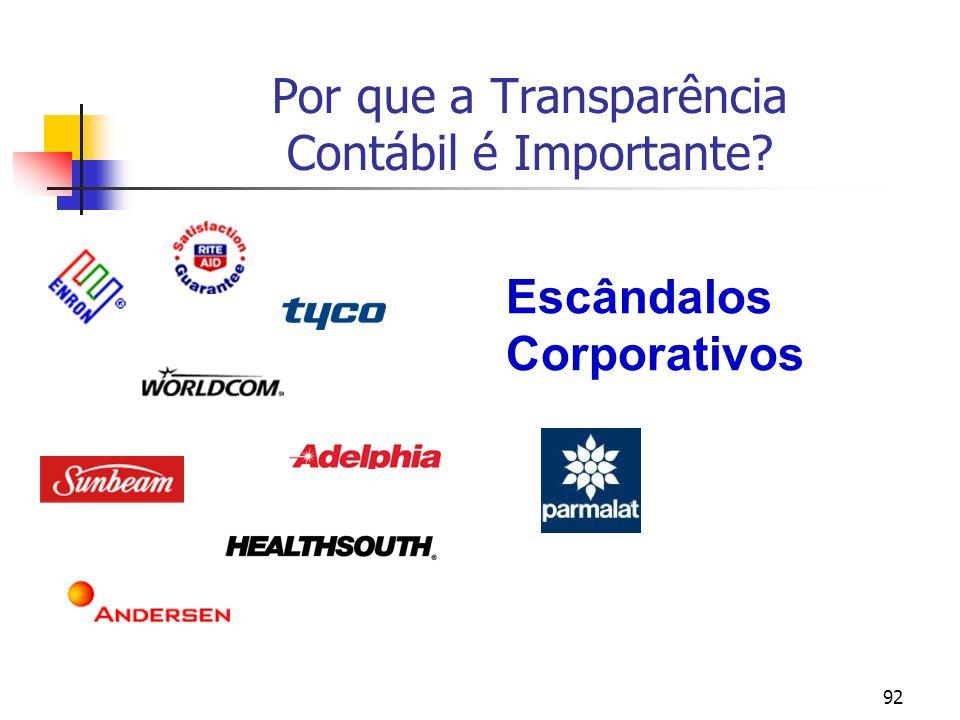 Por que a Transparência Contábil é Importante