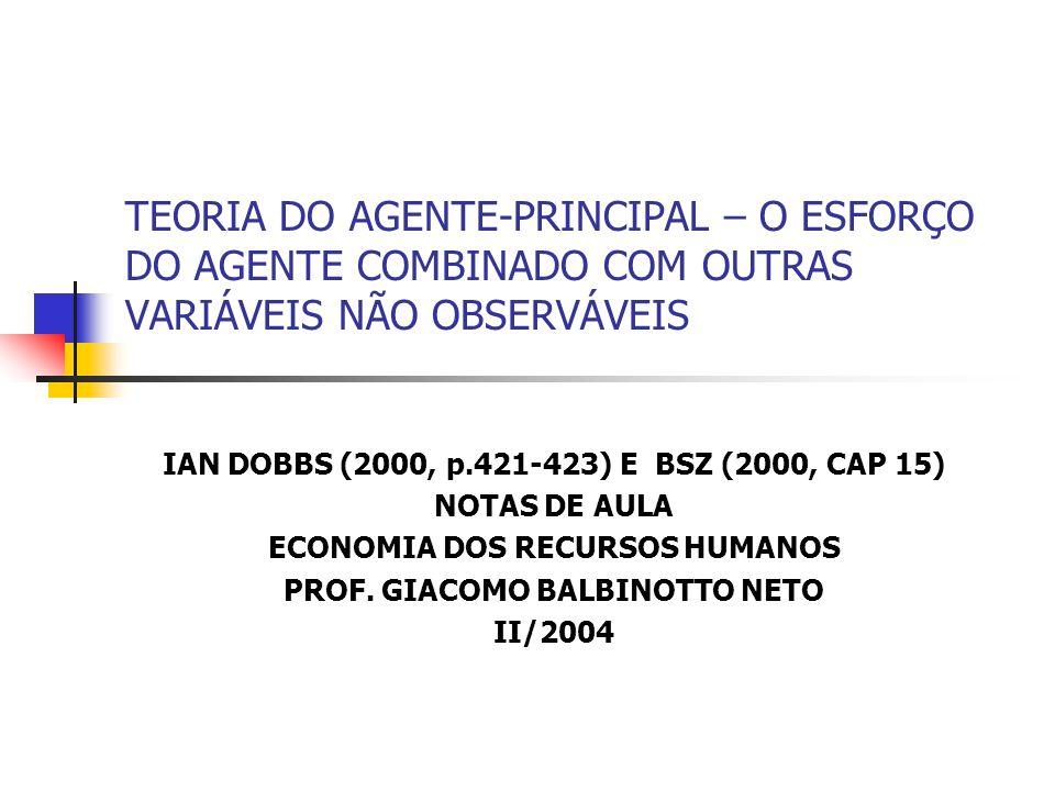 ECONOMIA DOS RECURSOS HUMANOS - PPGE/UFRGS (II/2004)