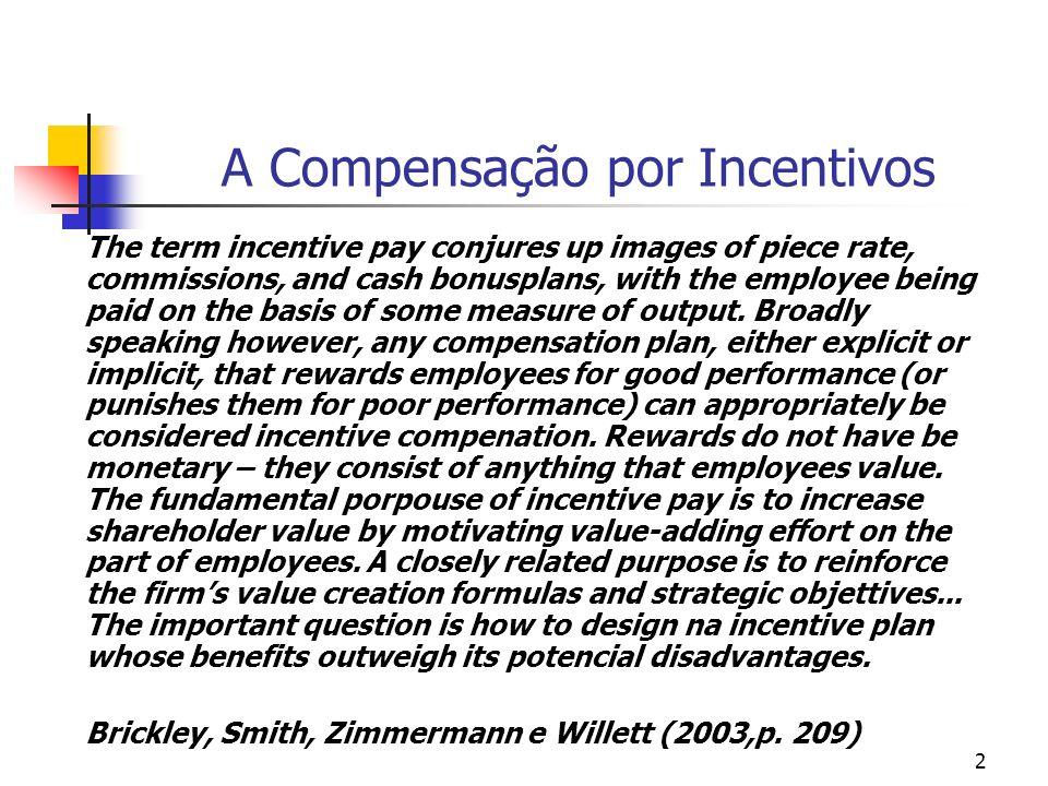 A Compensação por Incentivos