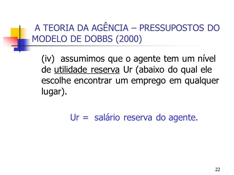 A TEORIA DA AGÊNCIA – PRESSUPOSTOS DO MODELO DE DOBBS (2000)