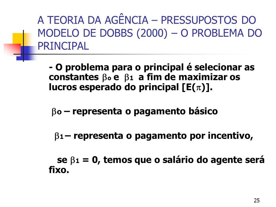 A TEORIA DA AGÊNCIA – PRESSUPOSTOS DO MODELO DE DOBBS (2000) – O PROBLEMA DO PRINCIPAL