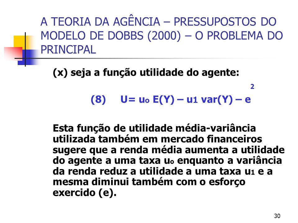 (8) U= uo E(Y) – u1 var(Y) – e