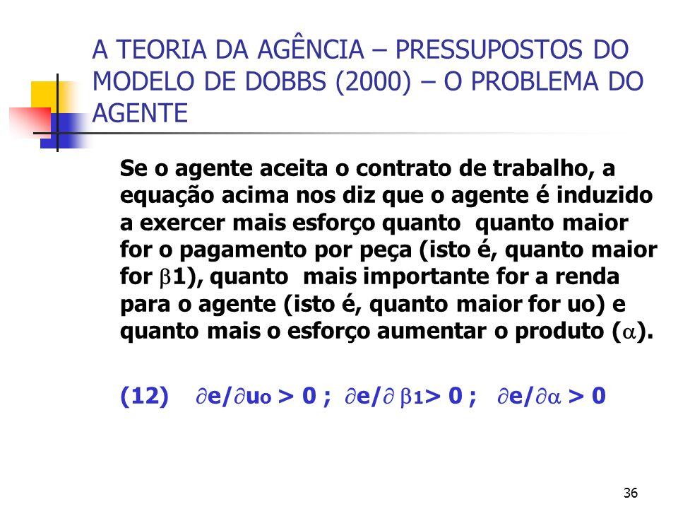 A TEORIA DA AGÊNCIA – PRESSUPOSTOS DO MODELO DE DOBBS (2000) – O PROBLEMA DO AGENTE