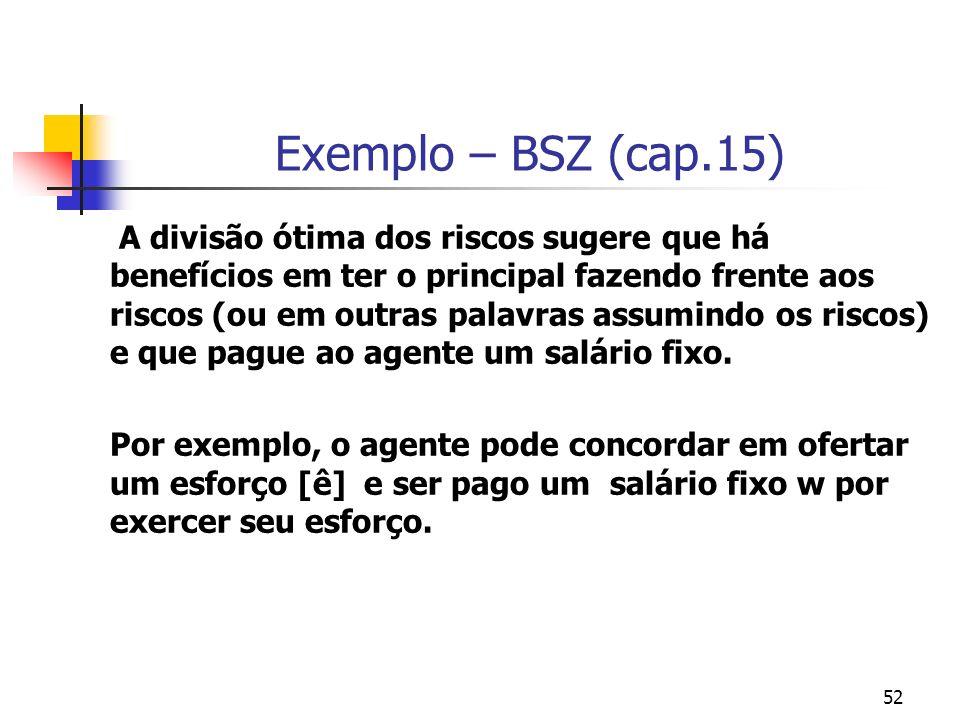 Exemplo – BSZ (cap.15)