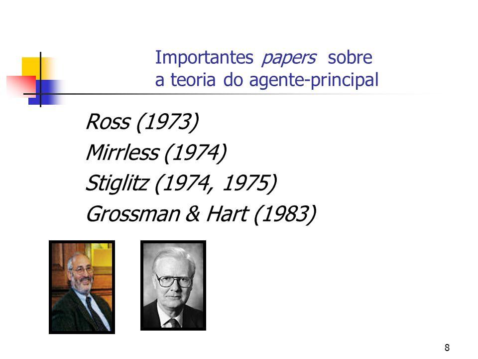 Importantes papers sobre a teoria do agente-principal