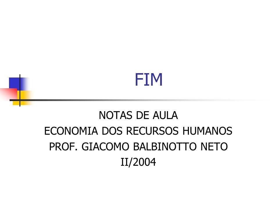 FIM NOTAS DE AULA ECONOMIA DOS RECURSOS HUMANOS