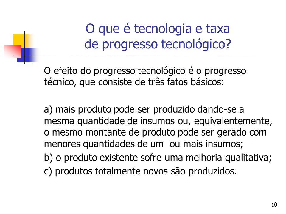 O que é tecnologia e taxa de progresso tecnológico