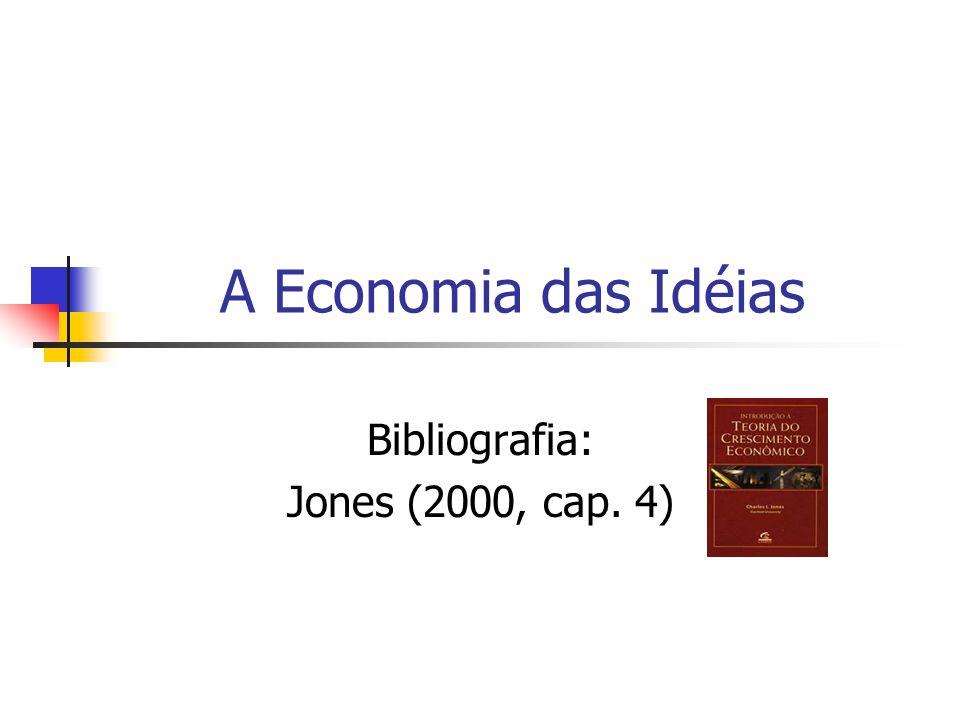 Bibliografia: Jones (2000, cap. 4)
