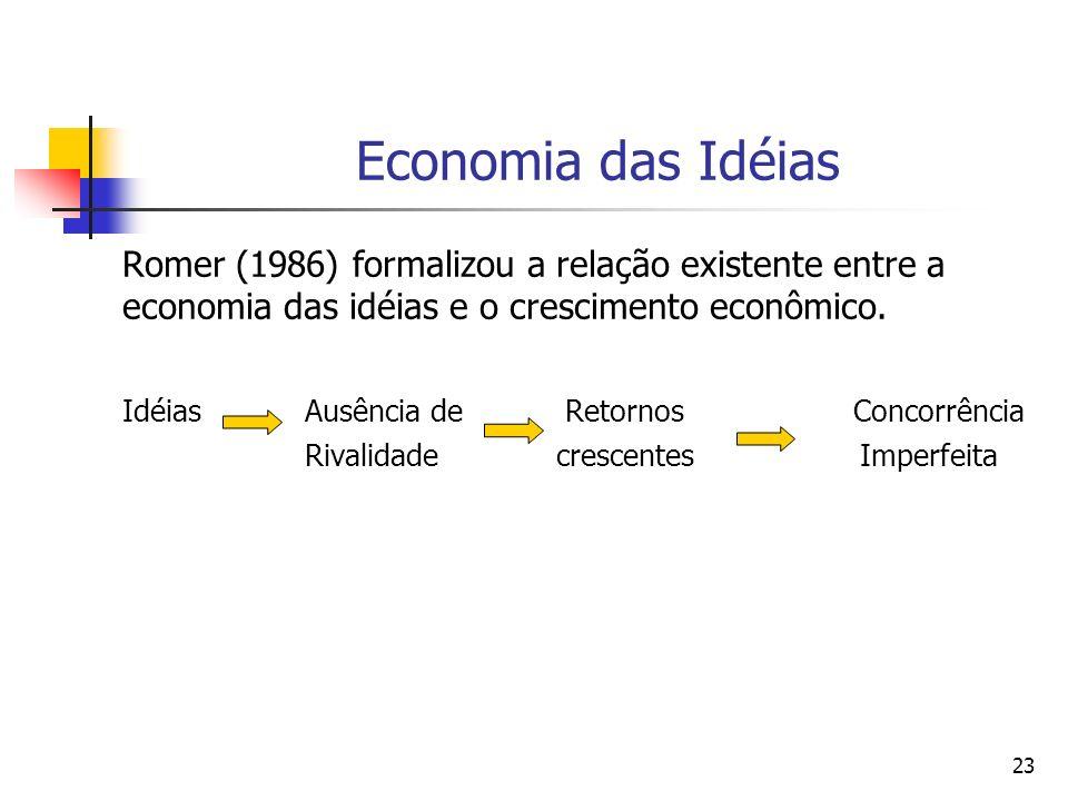 Economia das Idéias Romer (1986) formalizou a relação existente entre a economia das idéias e o crescimento econômico.