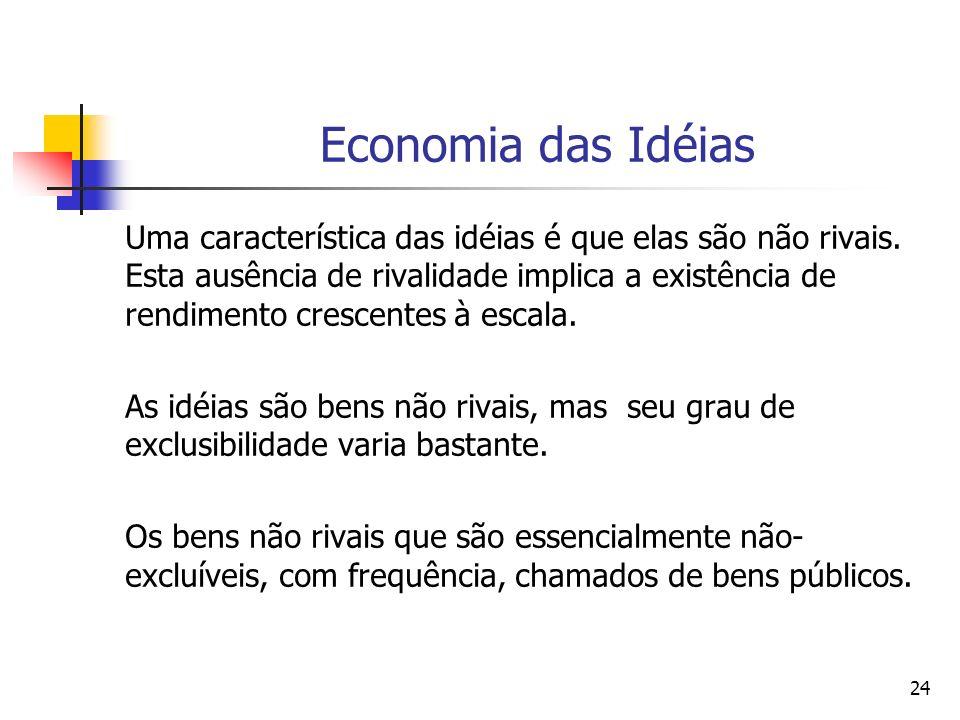 Economia das Idéias
