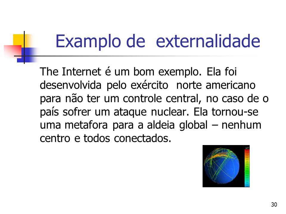 Examplo de externalidade