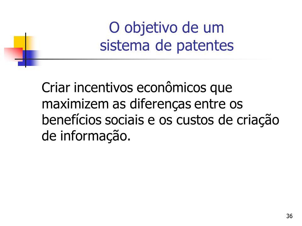 O objetivo de um sistema de patentes