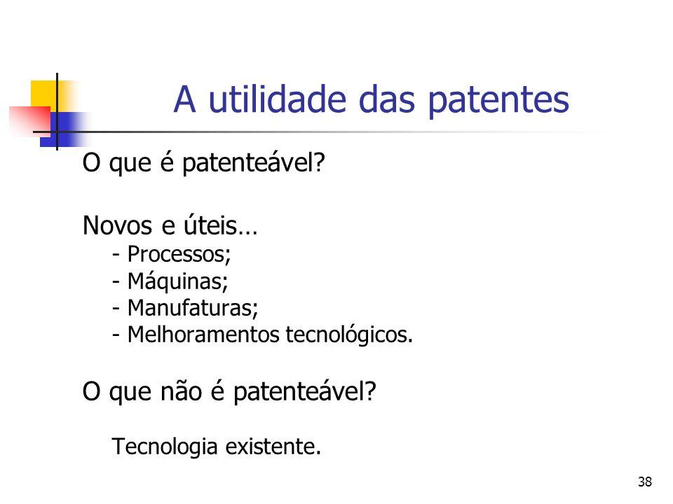 A utilidade das patentes