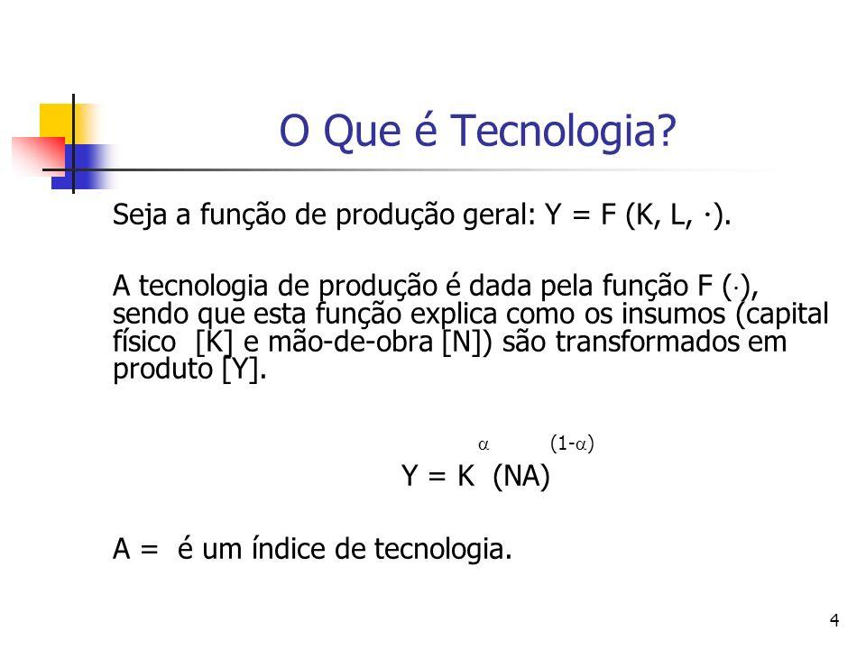 O Que é Tecnologia Seja a função de produção geral: Y = F (K, L, ).