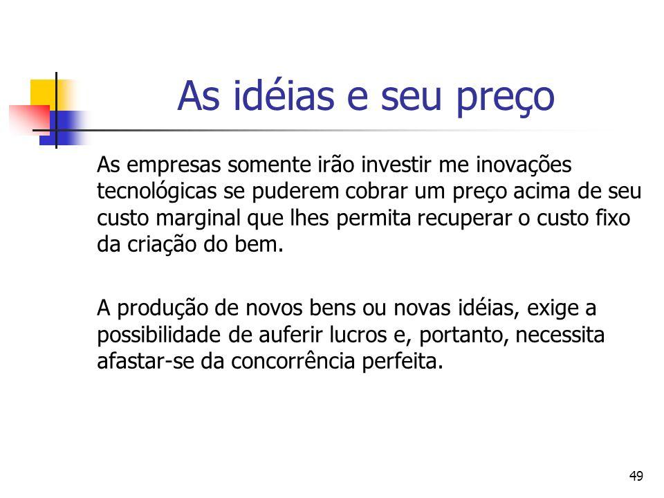 As idéias e seu preço