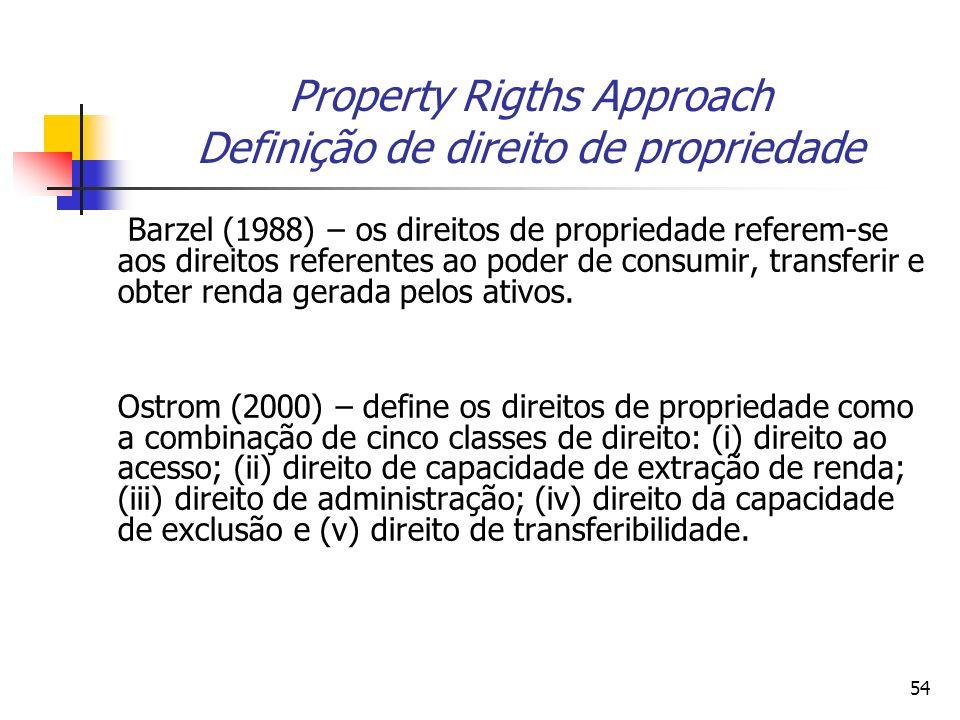 Property Rigths Approach Definição de direito de propriedade