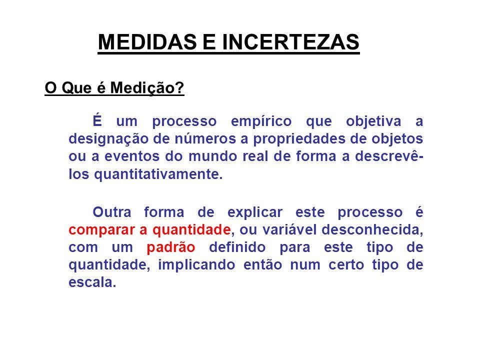 MEDIDAS E INCERTEZAS O Que é Medição