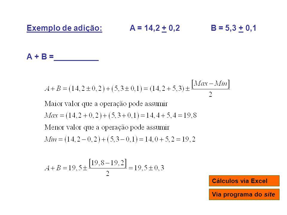 Exemplo de adição: A = 14,2 + 0,2 B = 5,3 + 0,1