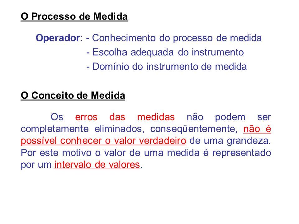 O Processo de Medida Operador: - Conhecimento do processo de medida. - Escolha adequada do instrumento.