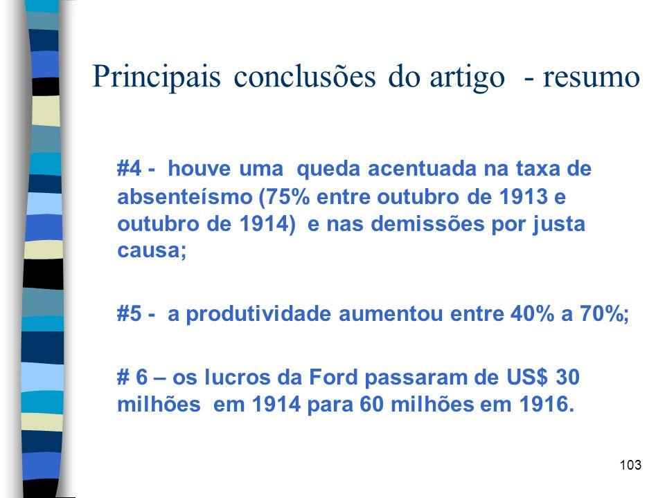 Principais conclusões do artigo - resumo