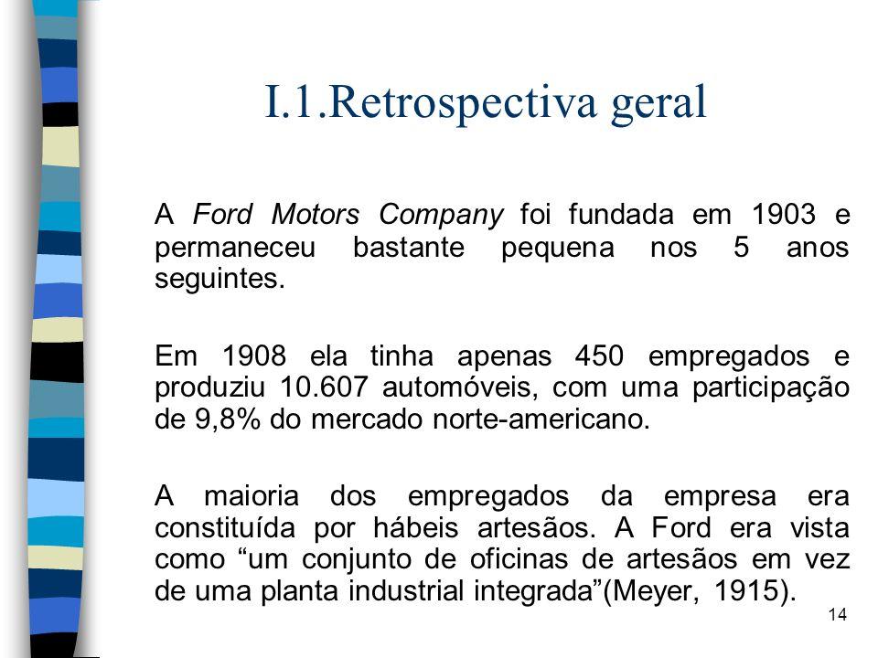 I.1.Retrospectiva geralA Ford Motors Company foi fundada em 1903 e permaneceu bastante pequena nos 5 anos seguintes.
