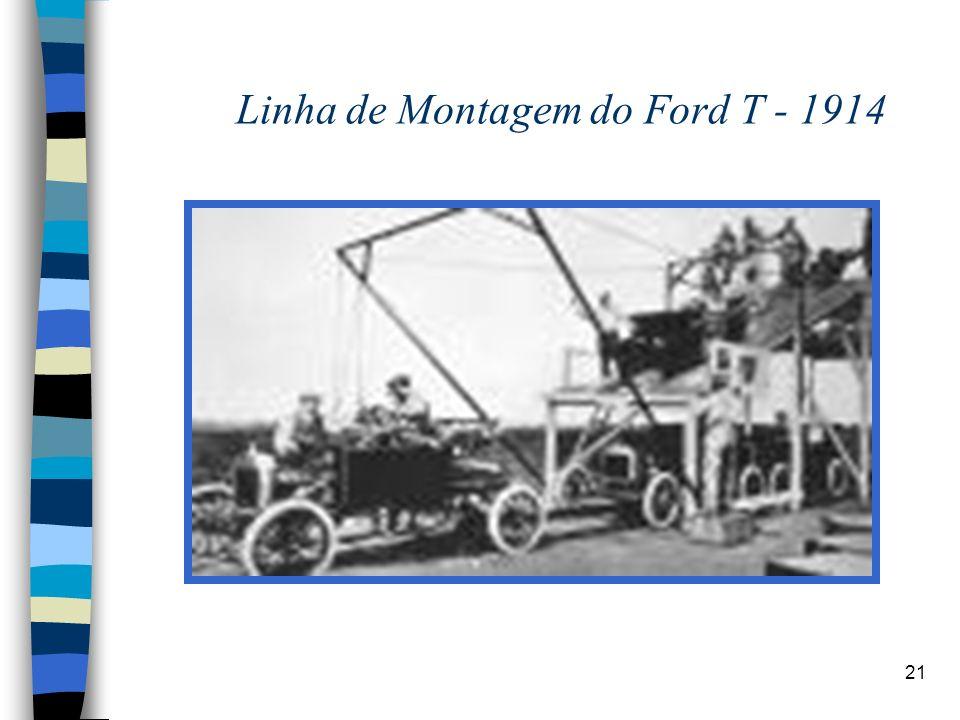 Linha de Montagem do Ford T - 1914