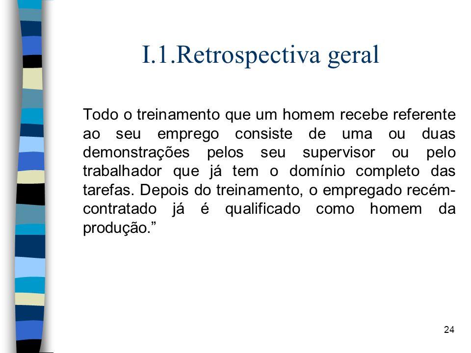 I.1.Retrospectiva geral