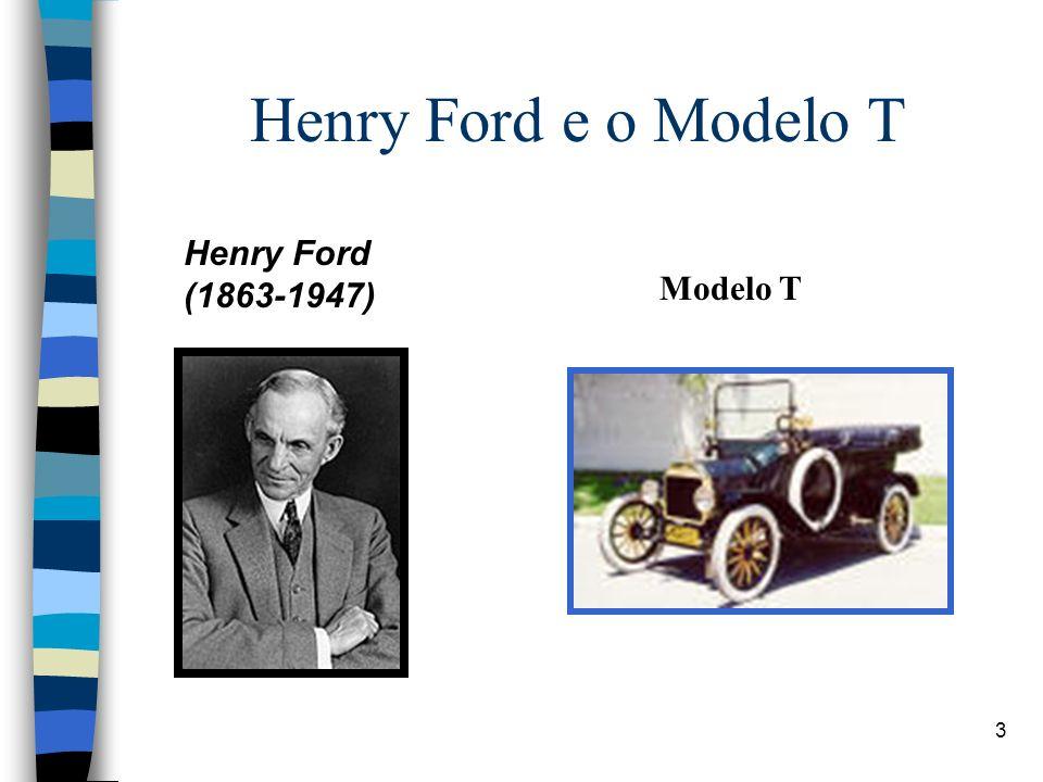 Henry Ford e o Modelo T Henry Ford (1863-1947) Modelo T