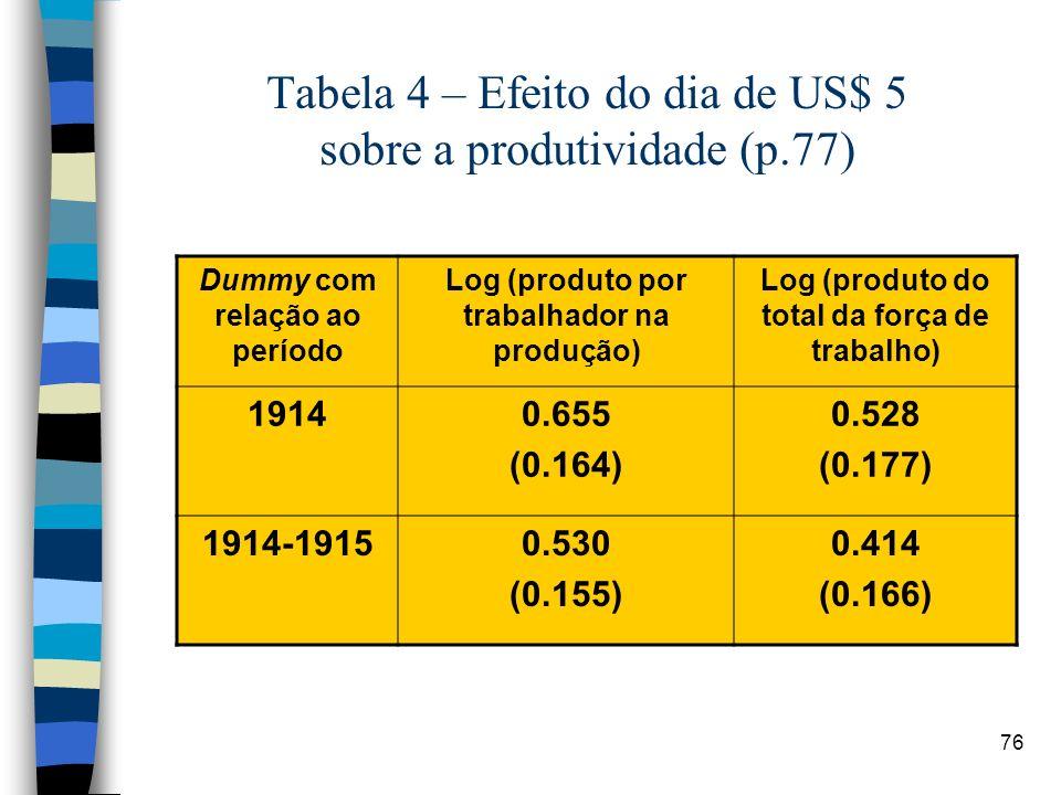 Tabela 4 – Efeito do dia de US$ 5 sobre a produtividade (p.77)