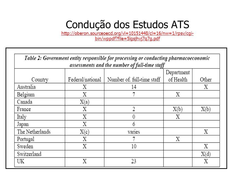 Condução dos Estudos ATS http://oberon. sourceoecd