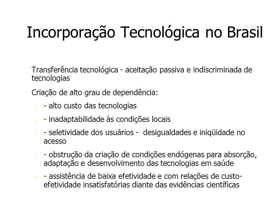 Incorporação Tecnológica no Brasil