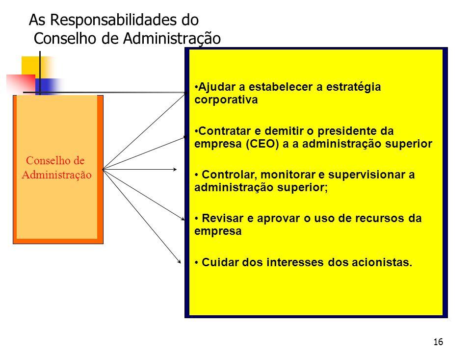 As Responsabilidades do Conselho de Administração