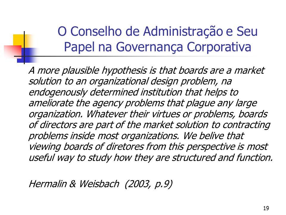 O Conselho de Administração e Seu Papel na Governança Corporativa