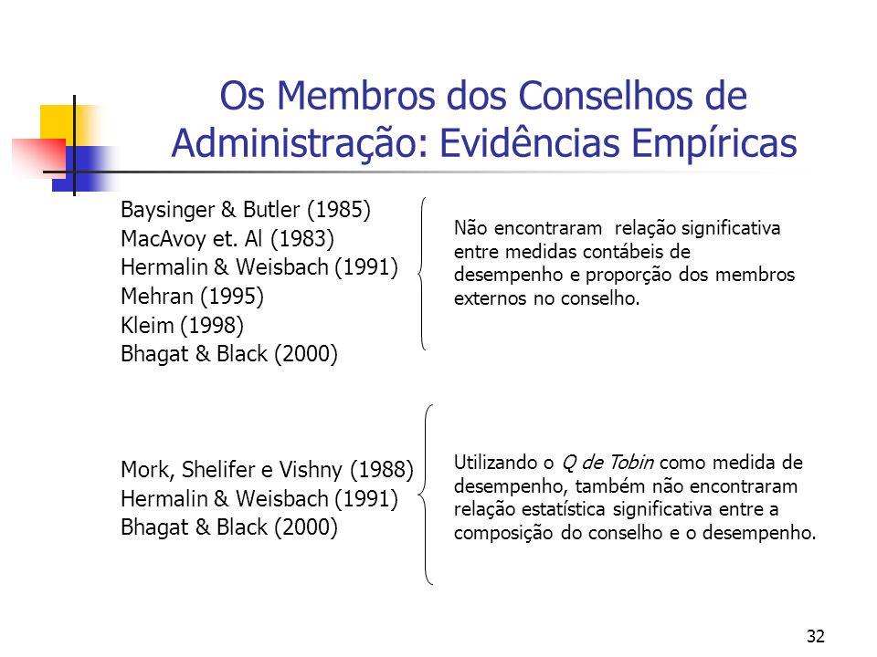 Os Membros dos Conselhos de Administração: Evidências Empíricas