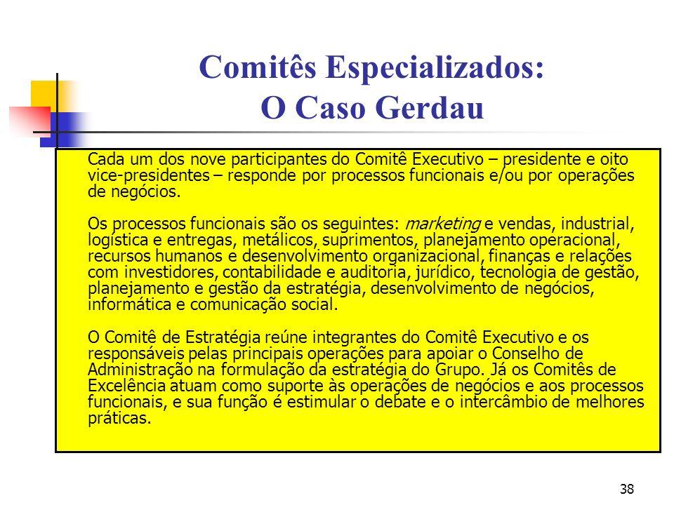 Comitês Especializados: O Caso Gerdau