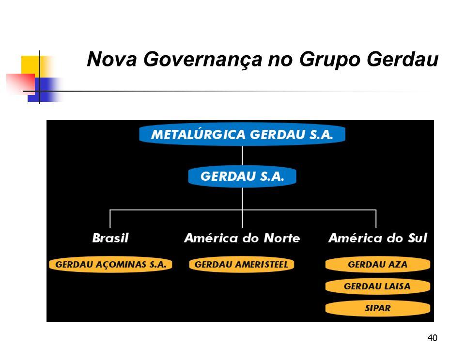 Nova Governança no Grupo Gerdau
