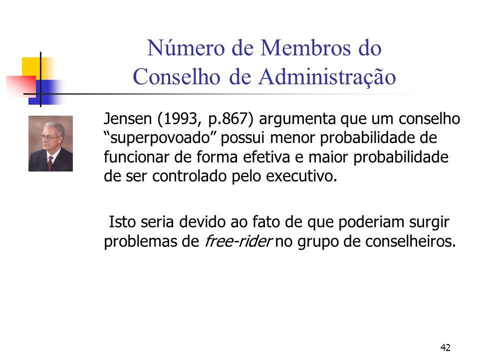 Número de Membros do Conselho de Administração