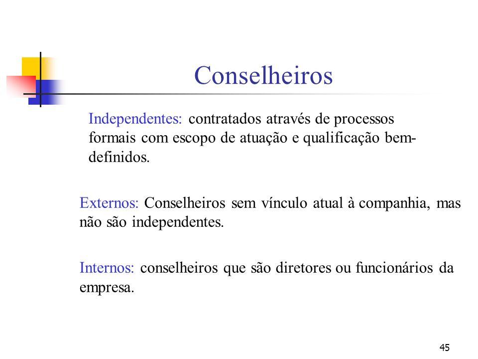 Conselheiros Independentes: contratados através de processos formais com escopo de atuação e qualificação bem- definidos.