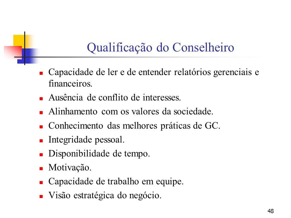 Qualificação do Conselheiro