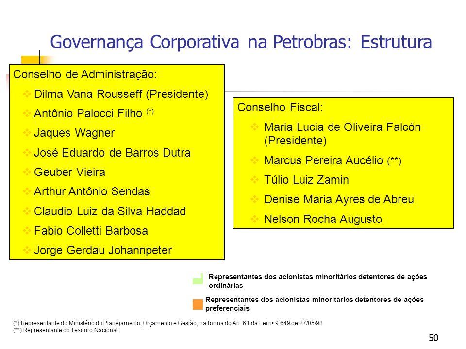 Governança Corporativa na Petrobras: Estrutura