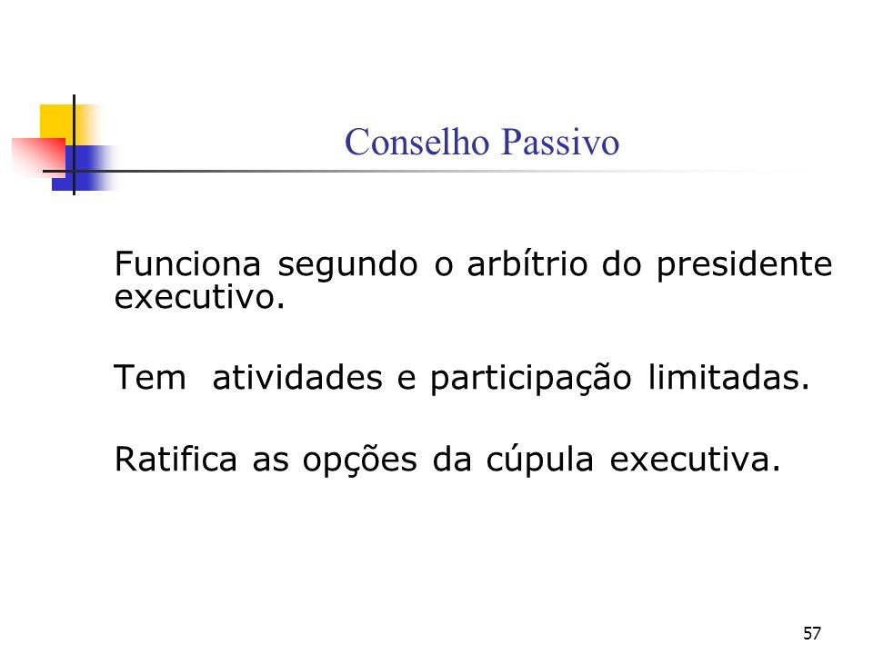 Conselho Passivo Tem atividades e participação limitadas.